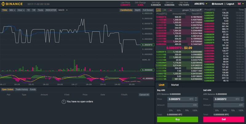 binance trading pro